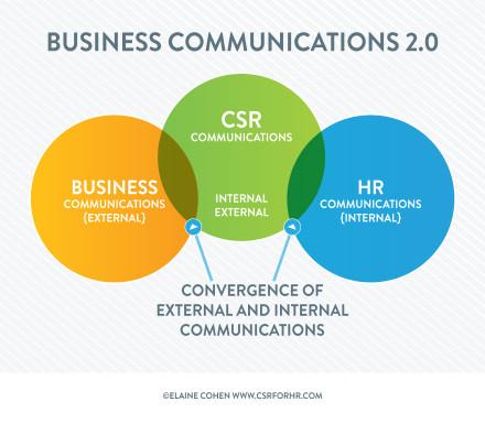 business_v2