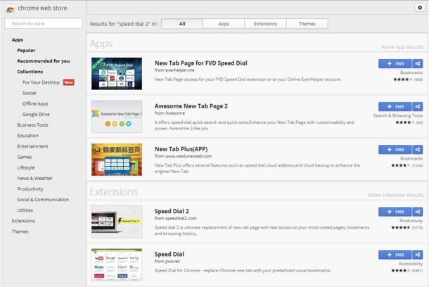 Google Chrome Extensions: Productivity With and Productivity