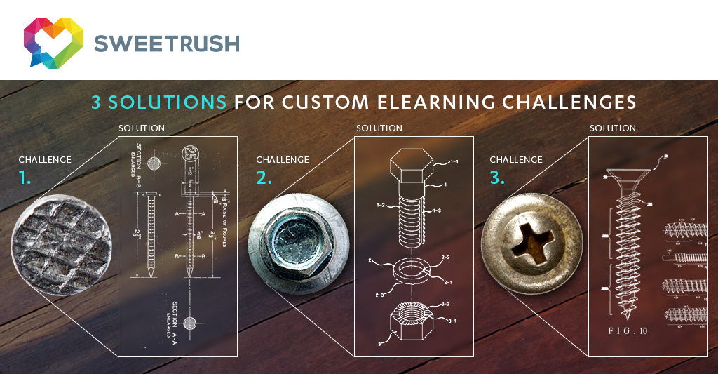 three_solutions_custom_elearning_challenges