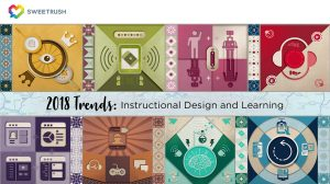 instructional design and learning trends