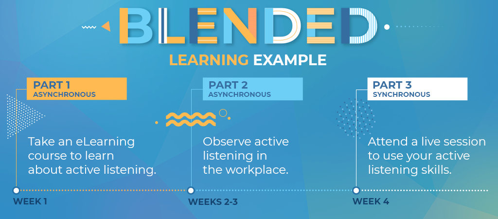 blended learning example